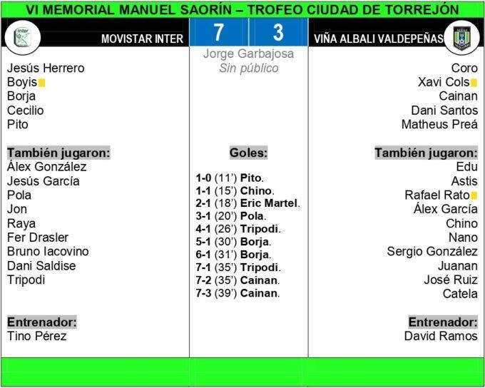 Movistar Inter: 7  – Viña Albali Valdepeñas: 3