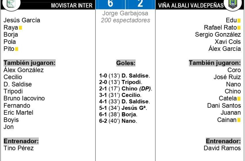 6-2| Movistar Inter no dio opción al Viña Albali Valdepeñas